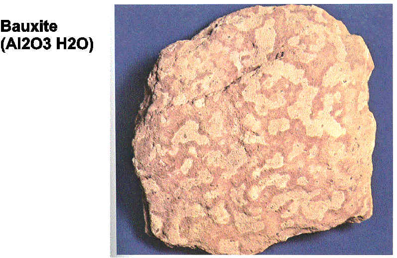 Chemical Properties Of Bauxite