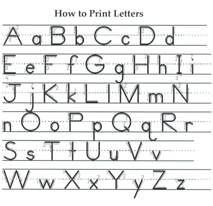 Printable letter formation guide DUŠAN ČECH